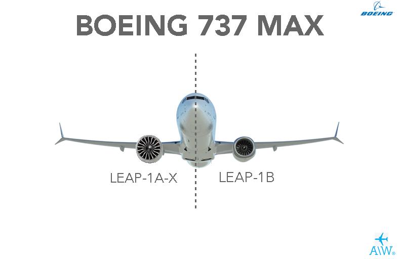 Boeing 737MAX LEAP-1A -1B