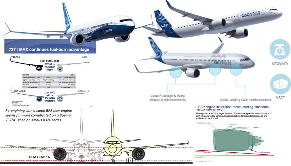 A321NEO LR-B737MAX10