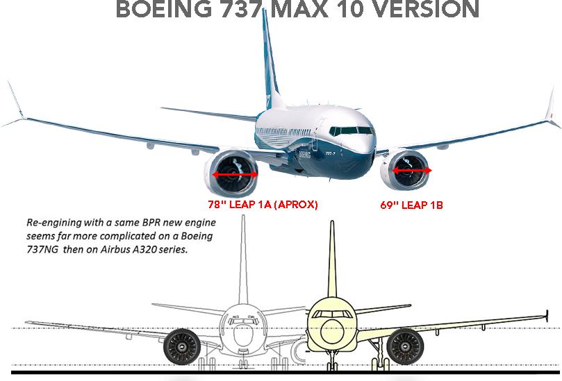 BOEING 737MAX-10 VS MAX9 - copia