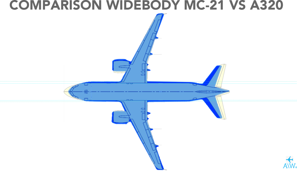 MC-21-200-and-A320-1024x973