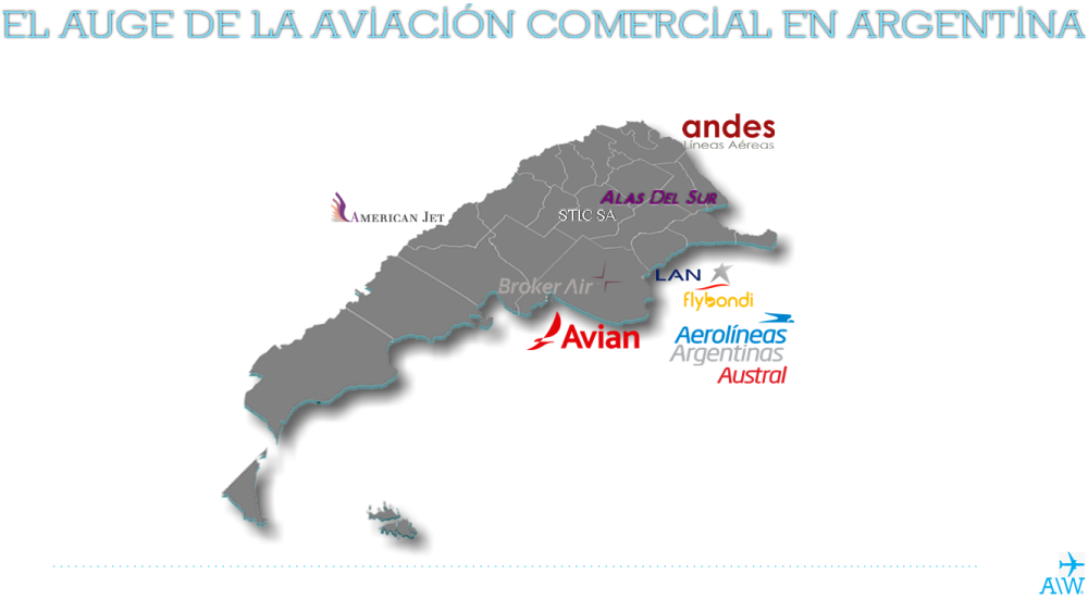 aviation-argentina-new-companiesaw-700348