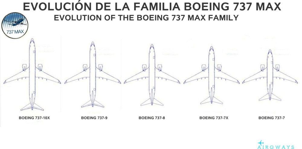 Boeing 737 MAX Family.jpg