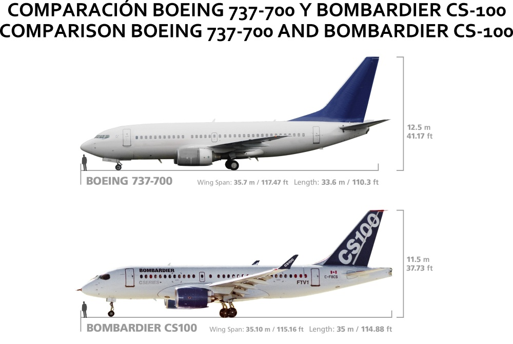 Resultado de imagen para Bombardier CS100 Delta png