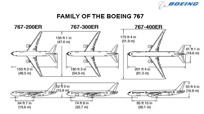767-2-3-4