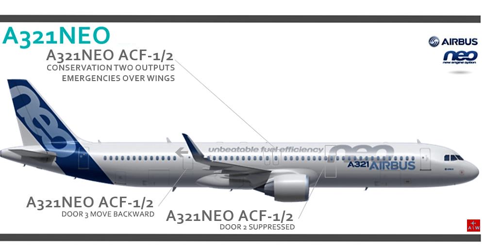 AW-A321NEO-ACF1-2