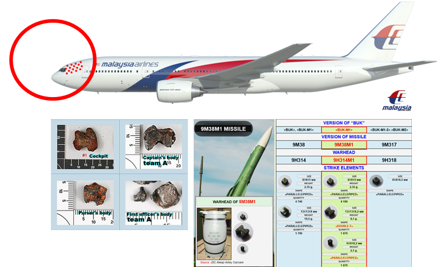 MH-017 Malaysia Airlines B777-200ER 9M-MRO.png