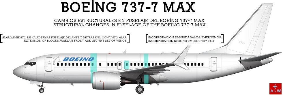All White 737-7 MAX Illustration