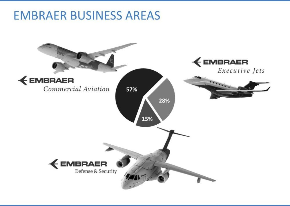 EMBRAER_NOVEMBER-2017_Book-RI-2-e1515807417667.jpg