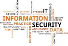 photodune-5914000-word-cloud-information-security-s.jpg