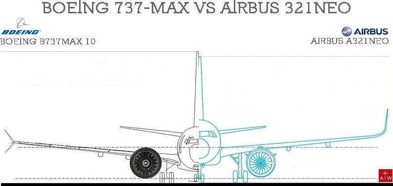 Resultado de imagen para Boeing 797 airgways.com