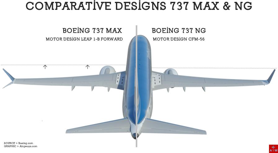AW-737-8MAXNG.png