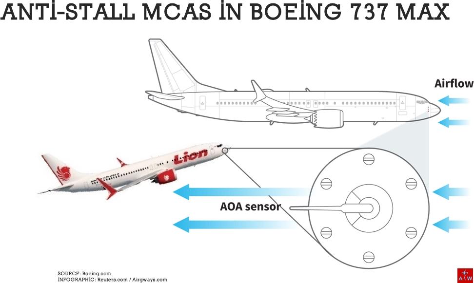 AW-7378MAXMCAS.jpg