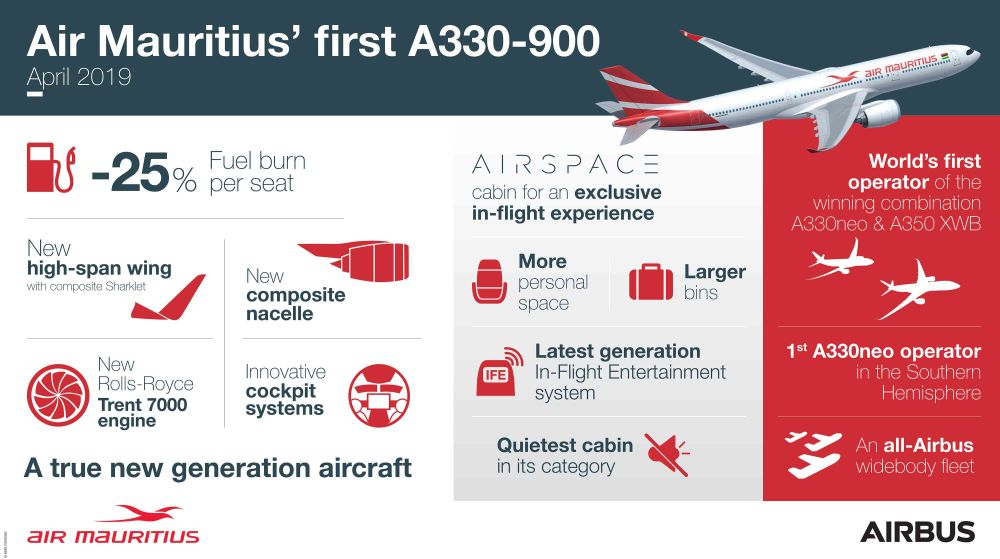 First-A330-900-Air-Mauritius-Infographic-.jpg