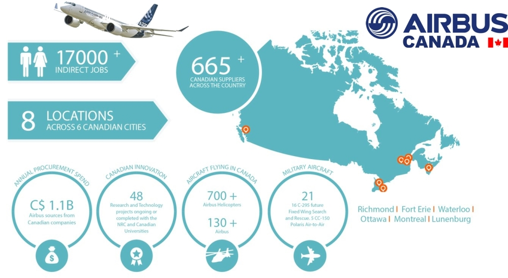 Airbus-in-Canada-Infographic.jpg