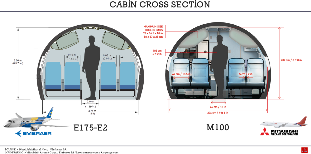 AW-7000CabinM100vs175-E2.png