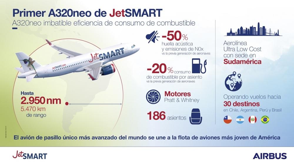 AW-Airbus_A320neo.jpg
