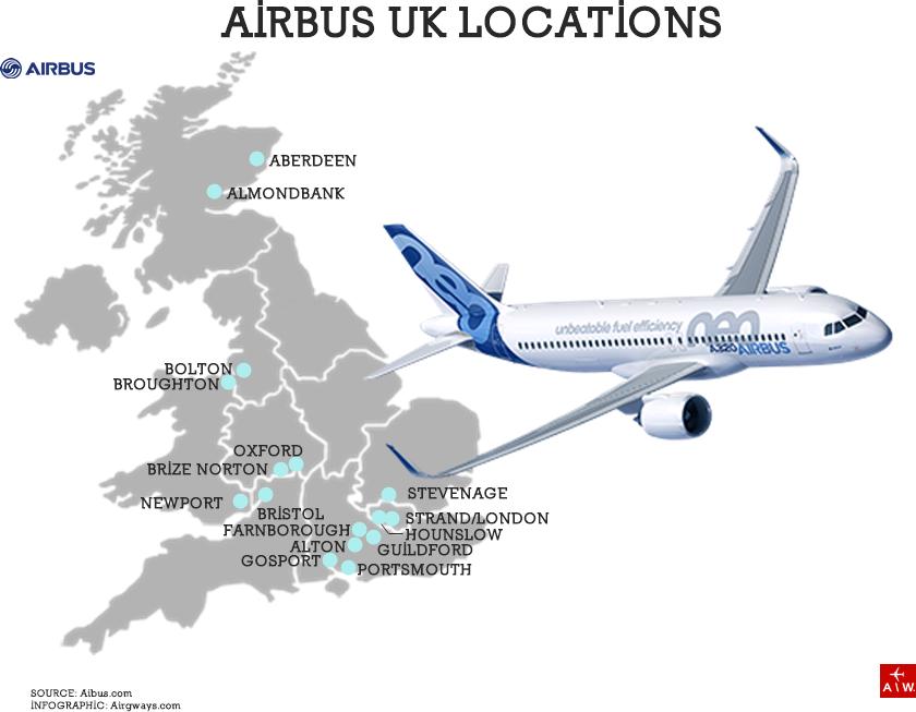 AW-Airbus_UK