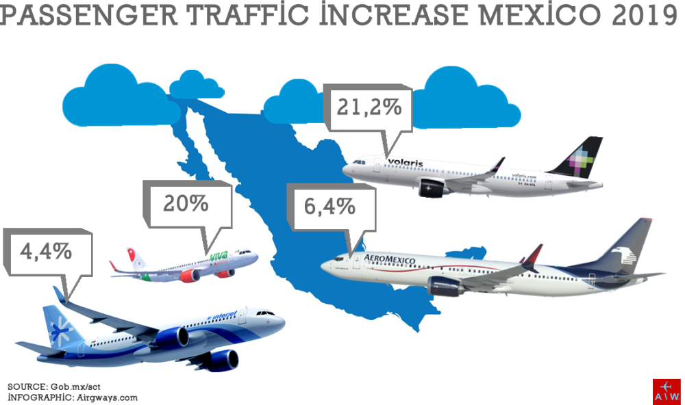 AW-Market-Mexico2019