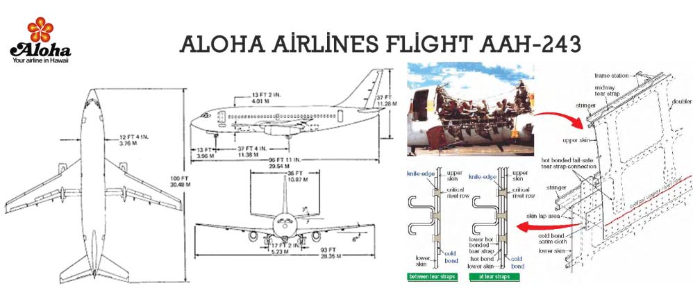 AW.737200AAH