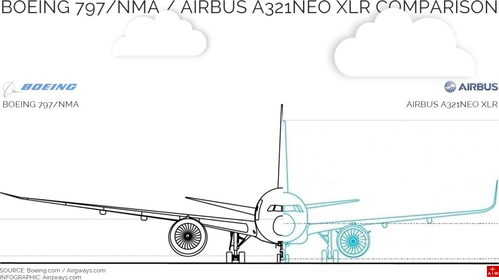 Boeing aproxima mercado medio |