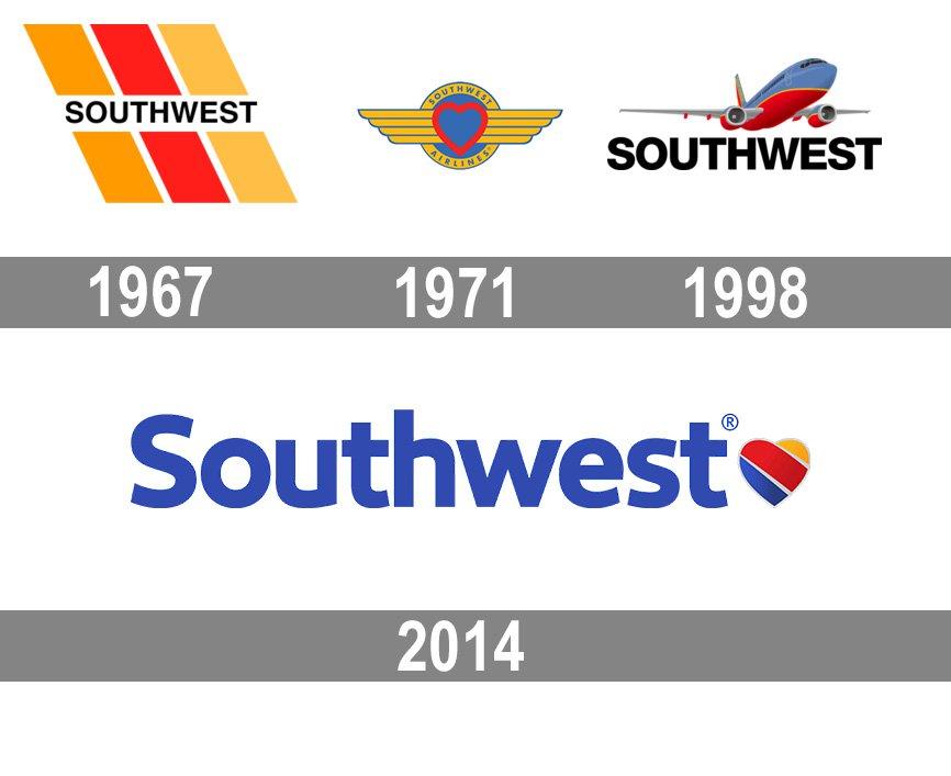 Southwest-logo-history
