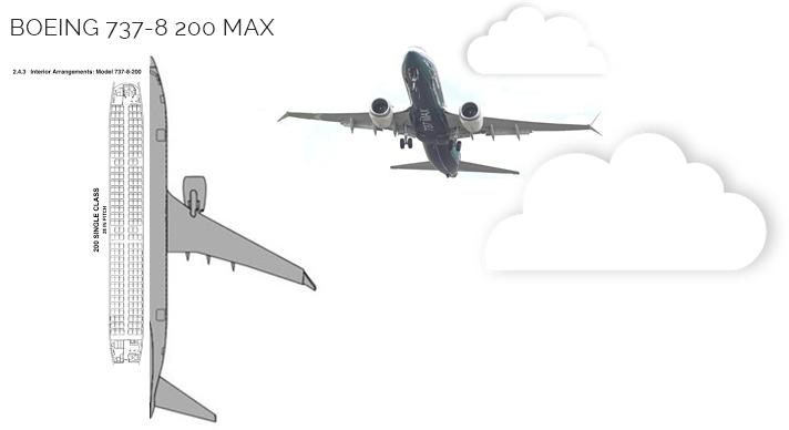 La imagen tiene un atributo ALT vacío; su nombre de archivo es aw-boeing_737_max-8-200_seatmap.jpg